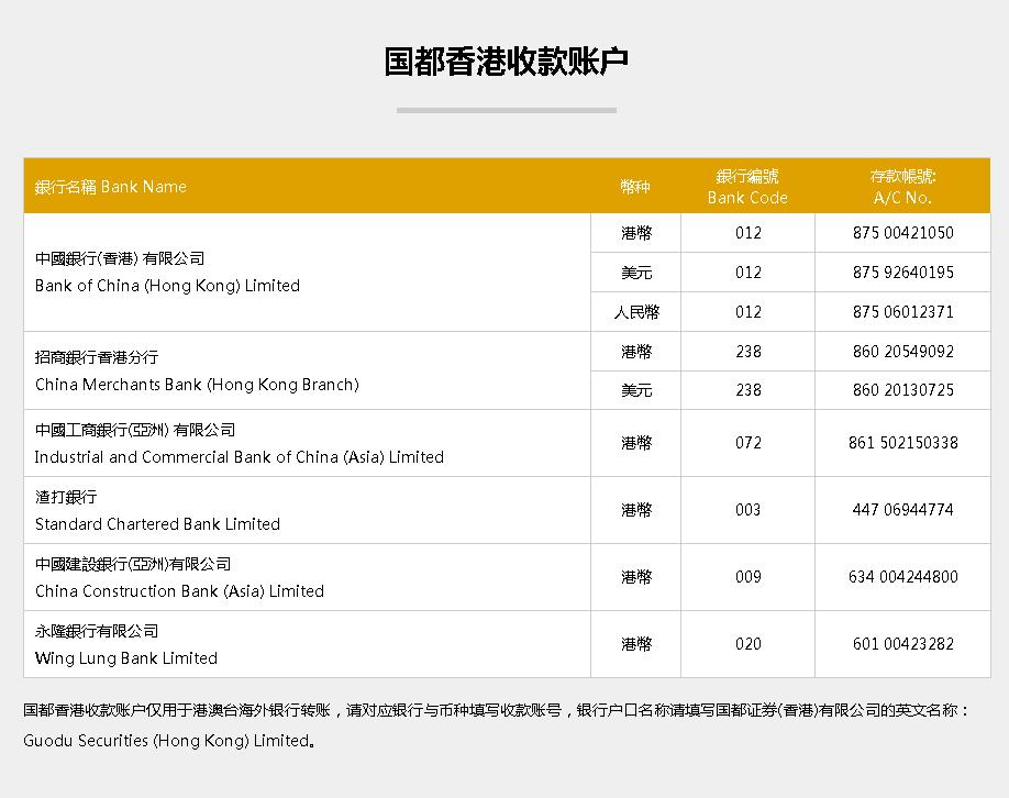 香港本地银行转账:汇款至我司公司大账户,币种支持港币,人民币,美元.